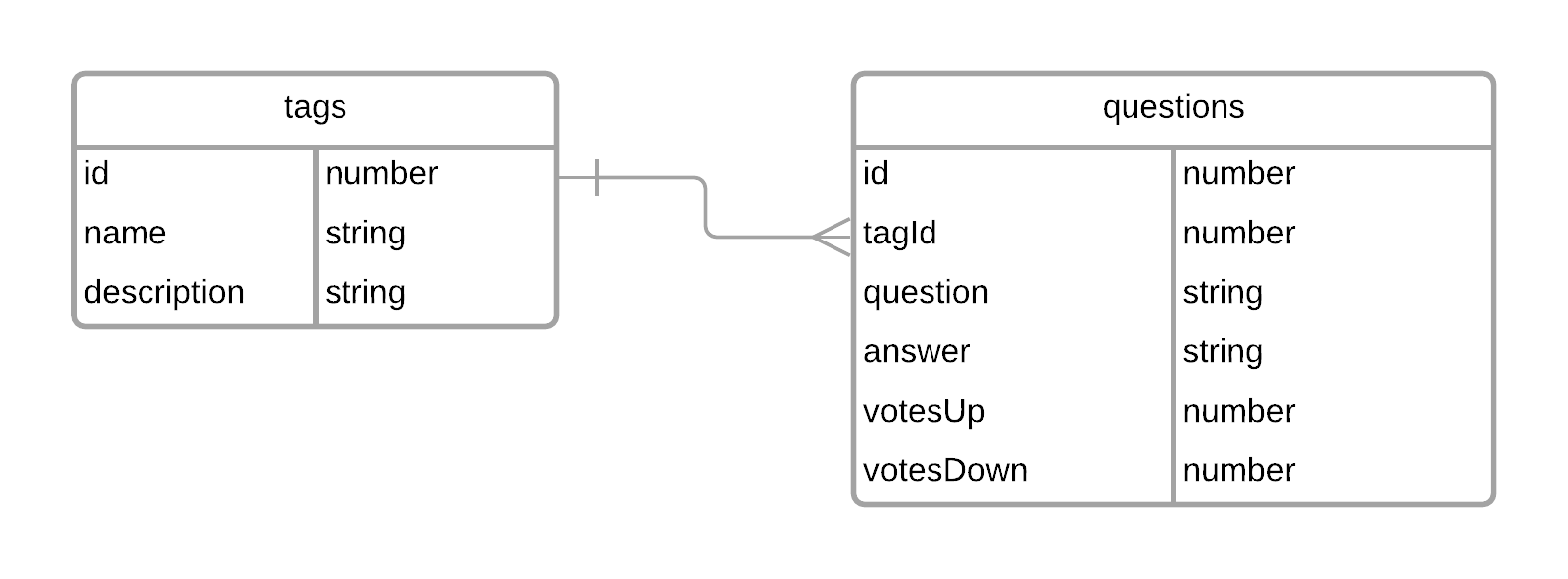 Database Diagram.png