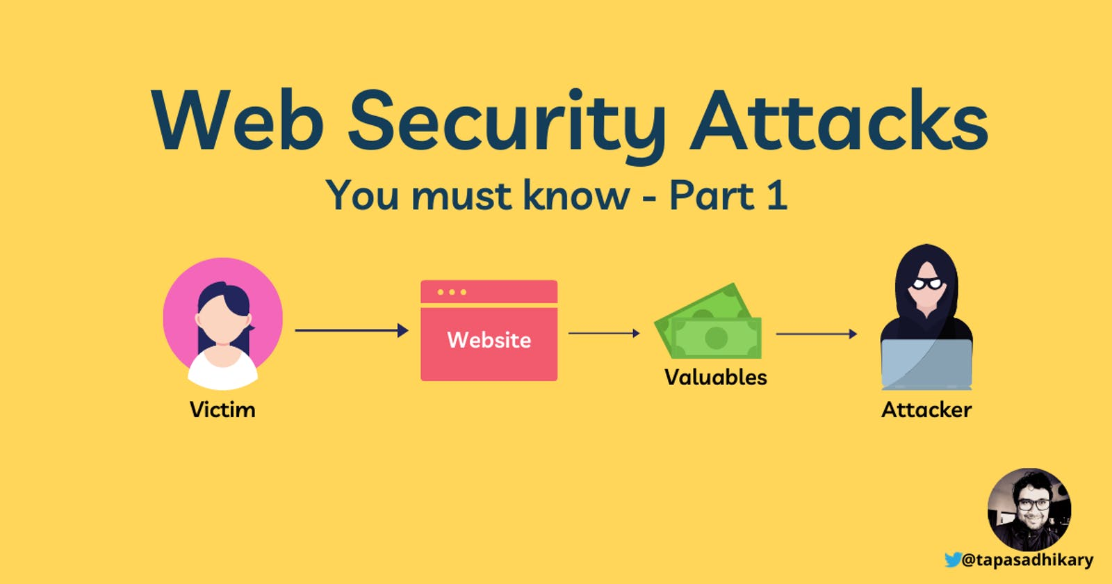 Web security attacks you must know - Part 1