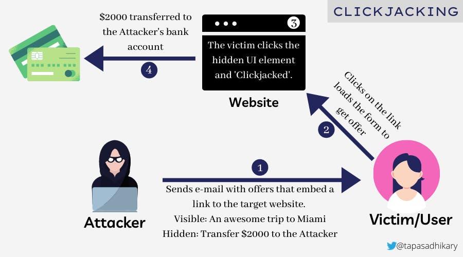 clickjacking.png