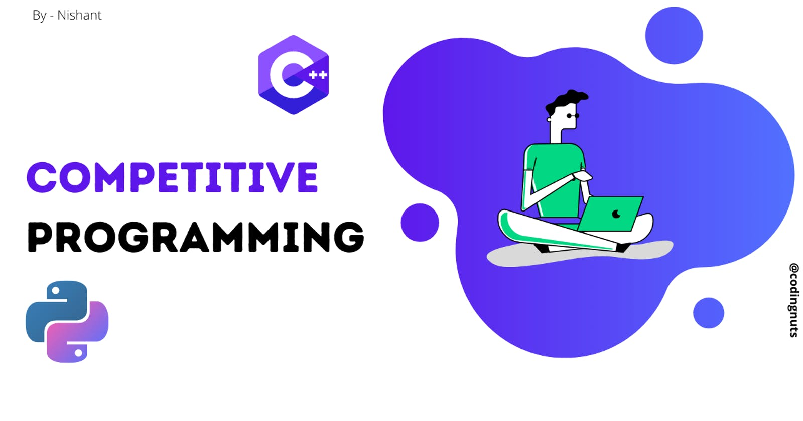 Road Map - Competitive Programming