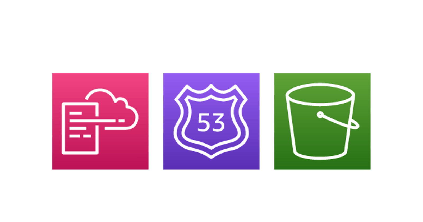 Minimalist static website with AWS S3, CloudFormation & Route 53