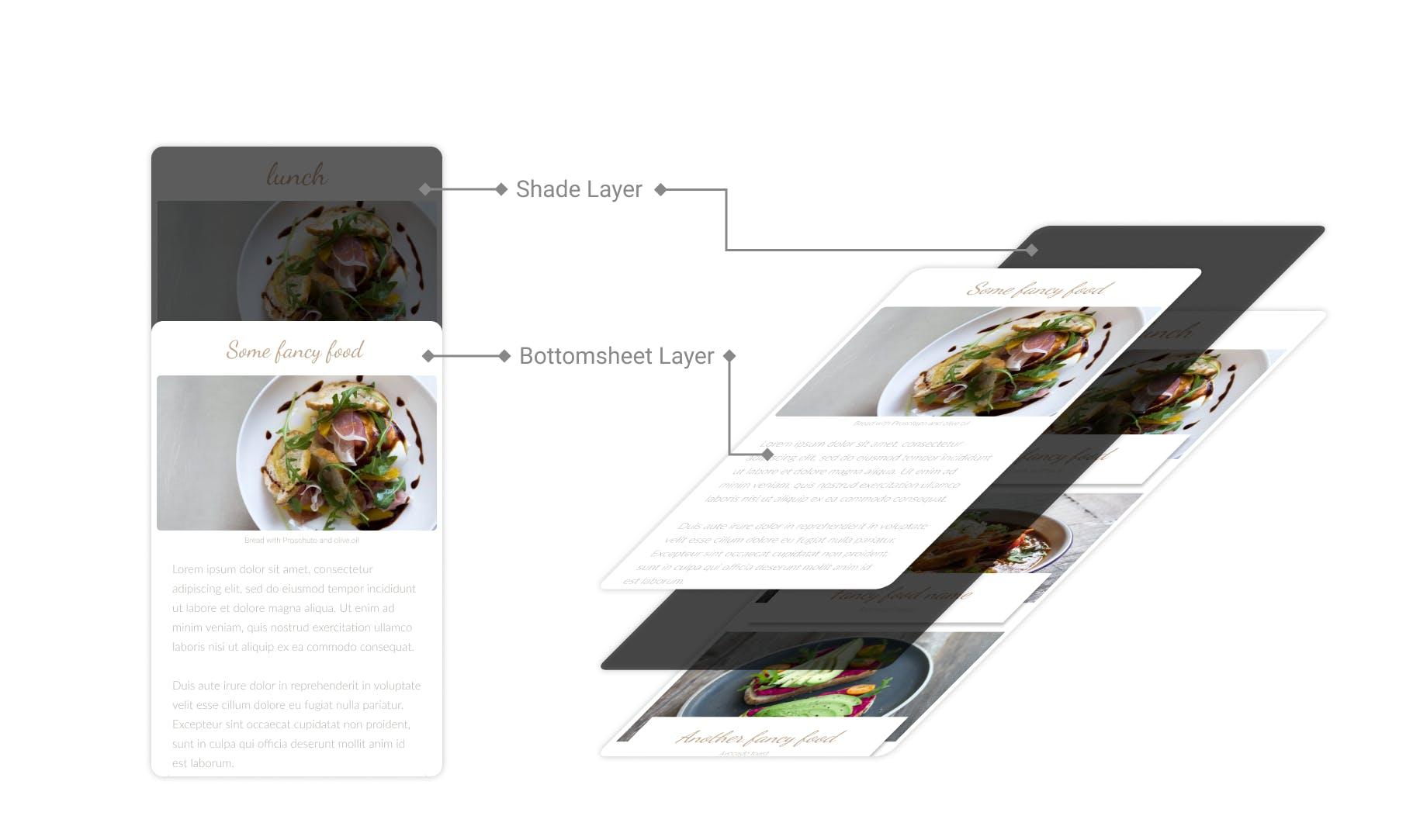 ionic-bottomsheet-layout-breakdown.png