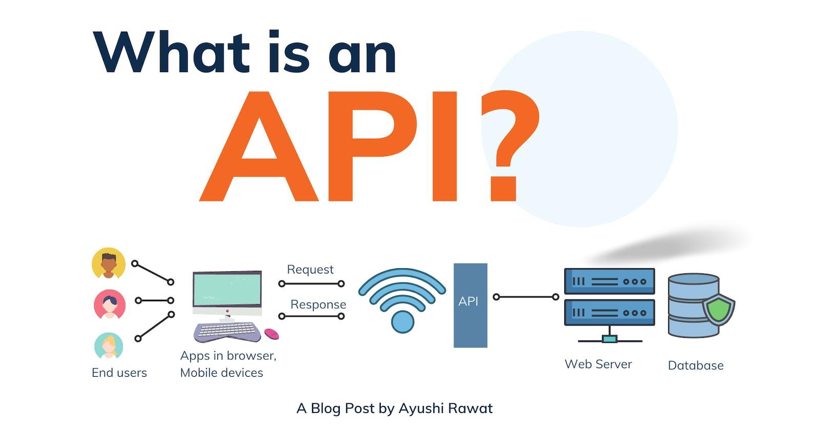What is an API? API-101
