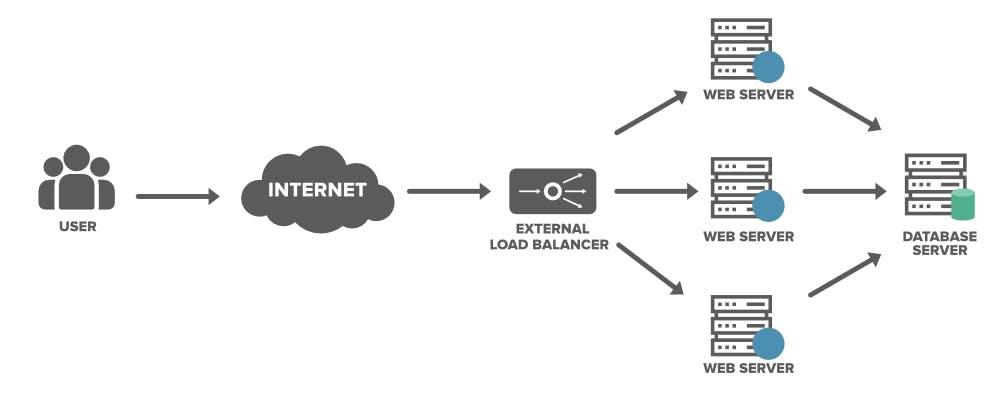 loadBalancing.2JPG.png
