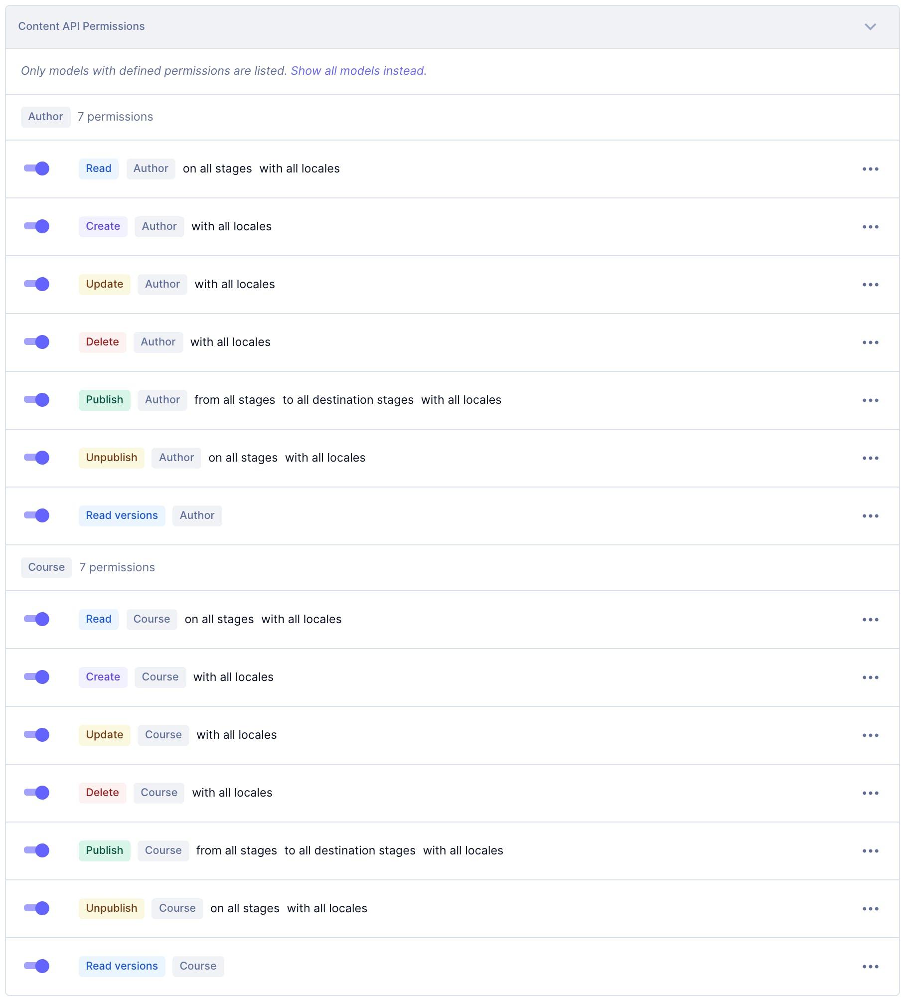 Content API Permissions In GraphCMS