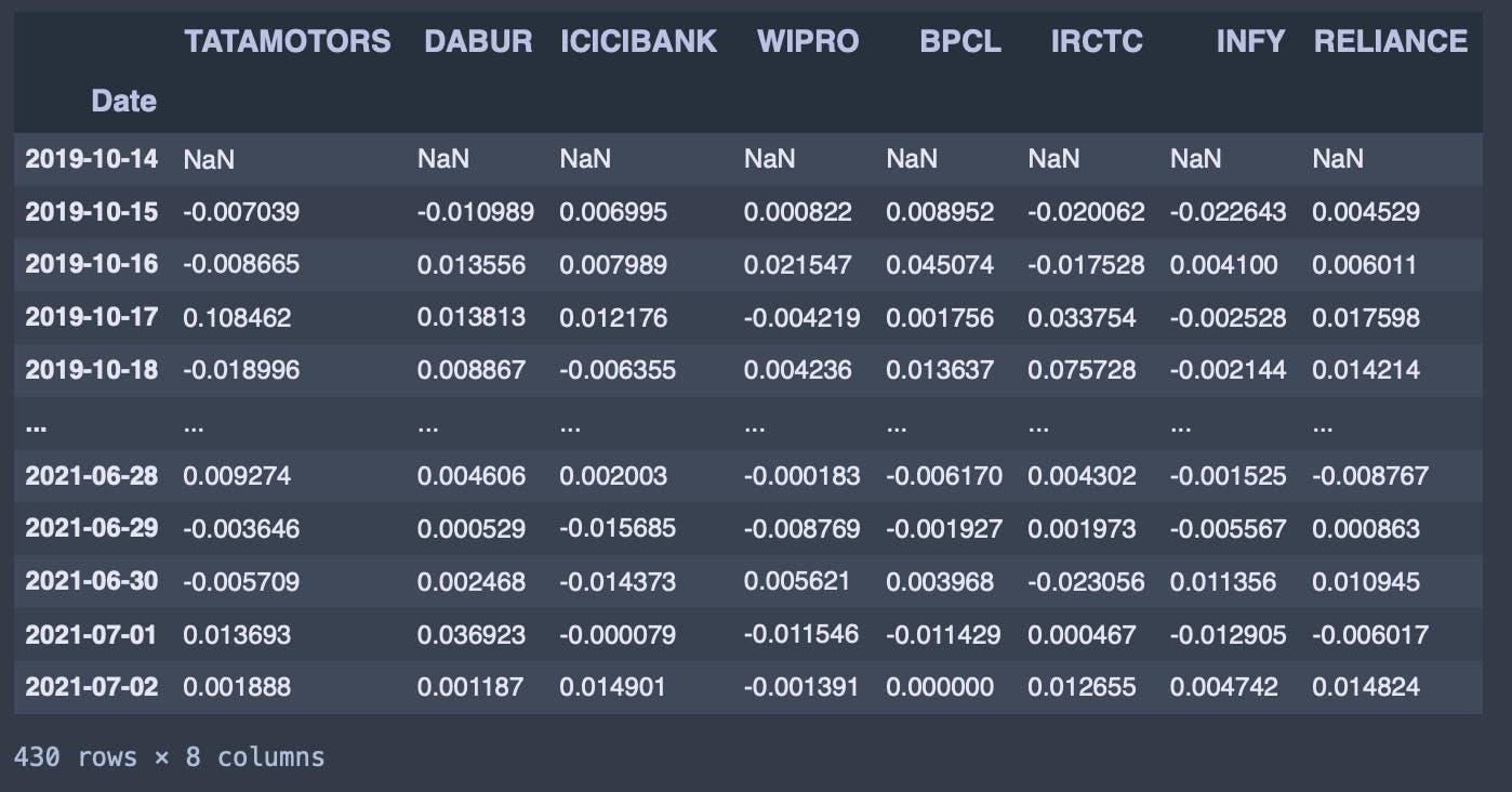 Screenshot 2021-07-05 at 12.33.50 PM.png