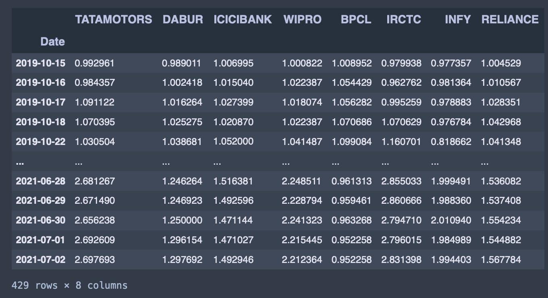 Screenshot 2021-07-05 at 1.16.36 PM.png