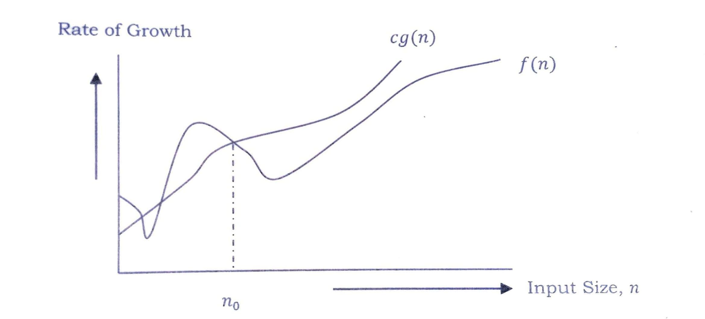 asymptotic_notations-1.jpg
