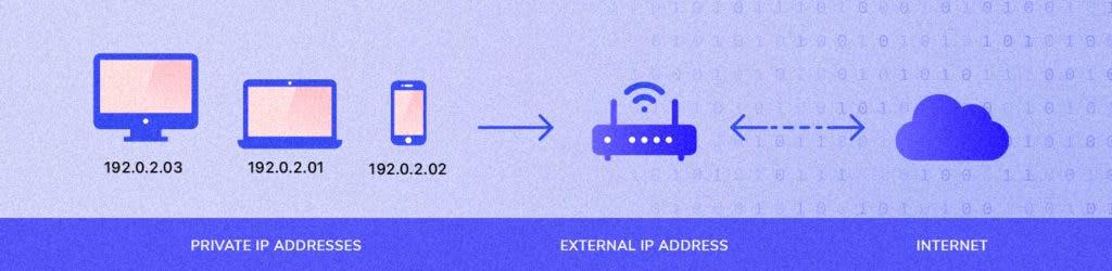 pc_router_internet.jpeg