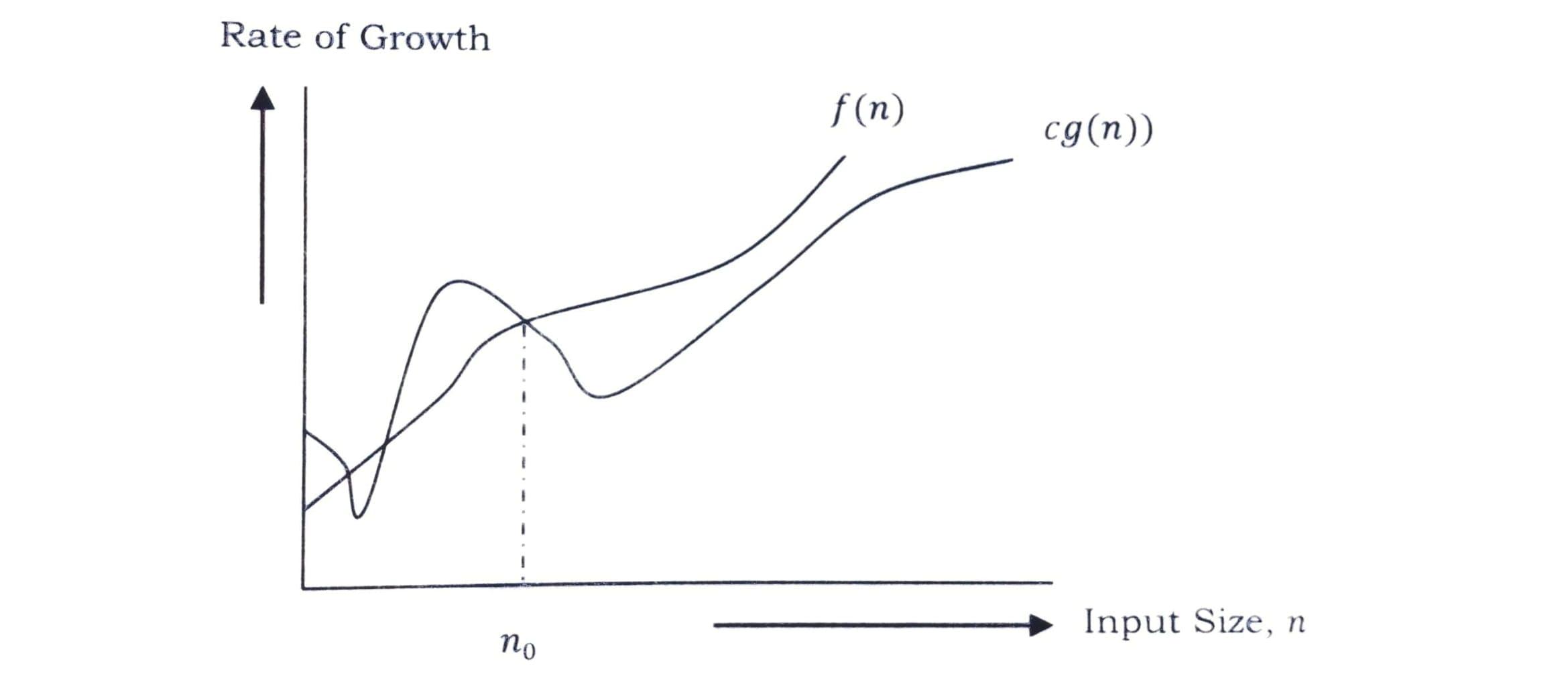 asymptotic_notations-2.jpg