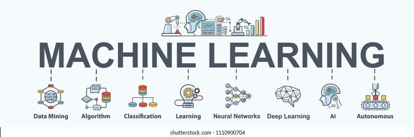 machine-learning-banner-web-icon-260nw-1110900704.jpg