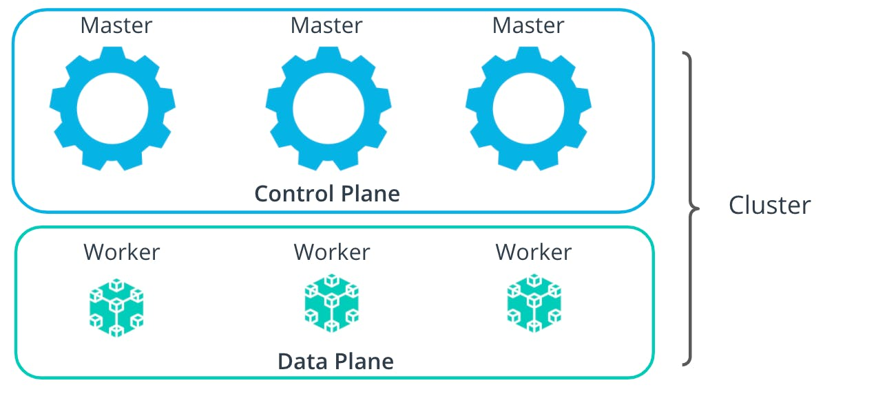 Kubernetes Architecture.png