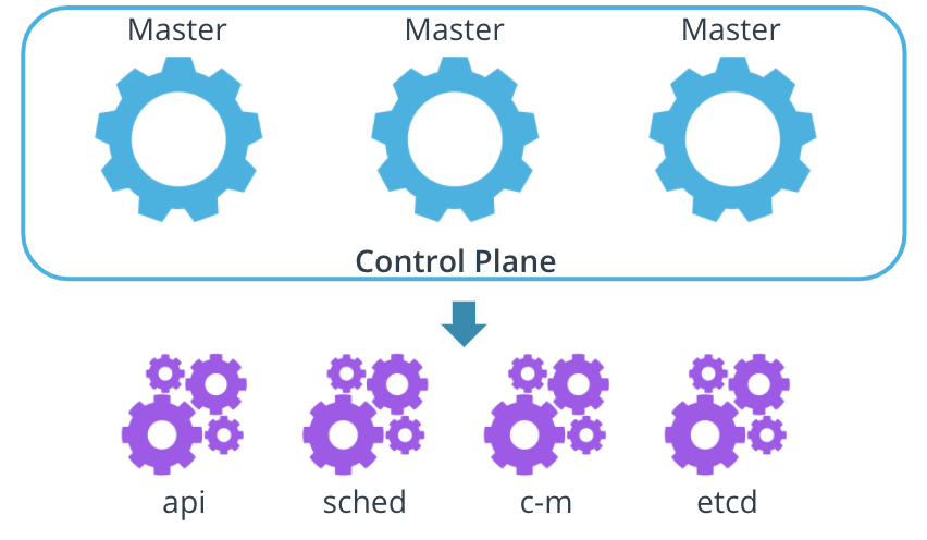 Control Plane.png