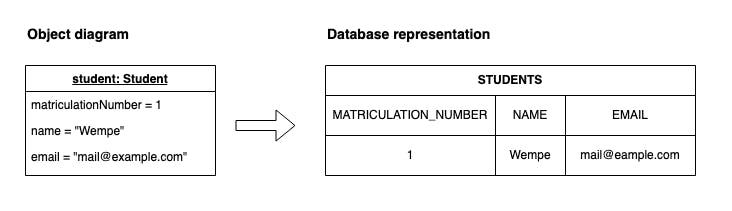 database_representation.png