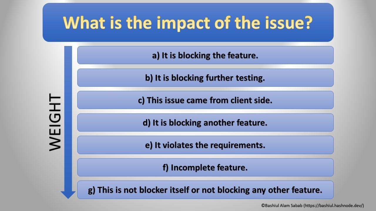 Question Impact.jpg
