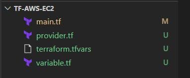 Terraform File Structure.png