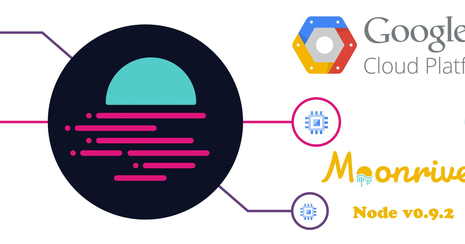 🇺🇸 Guide Installation Instructions — Moonriver Node v0.9.2 by Docker 19.03.13 with Google Cloud Platform