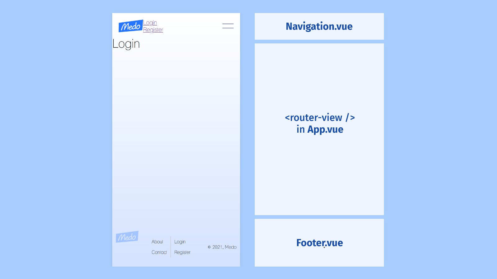 vue_3_img_1_structured mock-up@2x.png