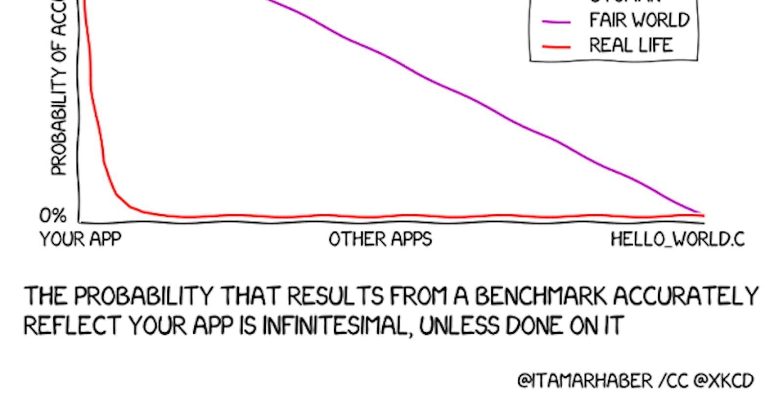 Why web framework benchmarks are misleading