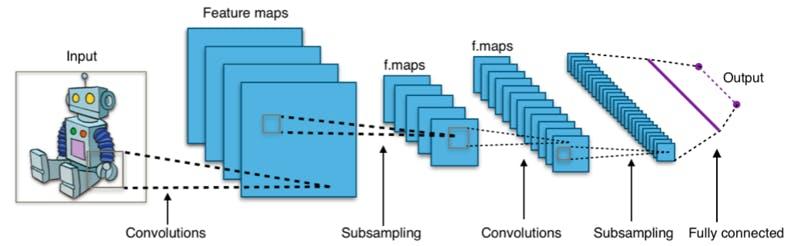 Convolutional-Neural-Network.png