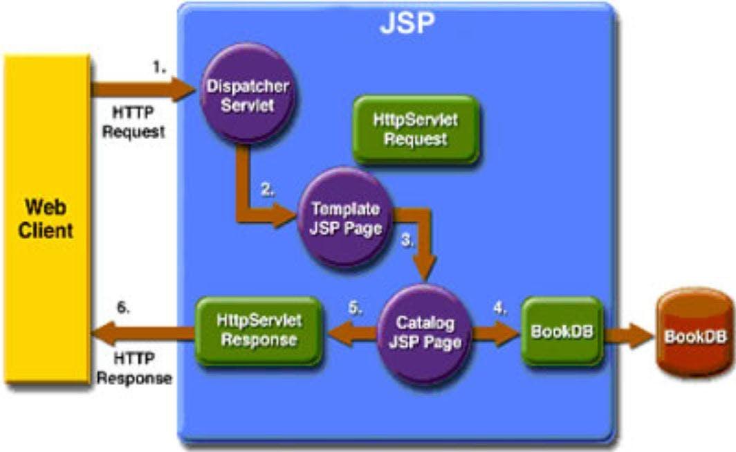 jsp1.JPG