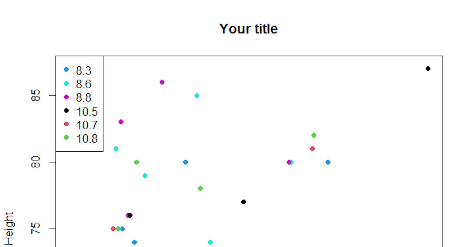 14- Basic plotting in R Programming