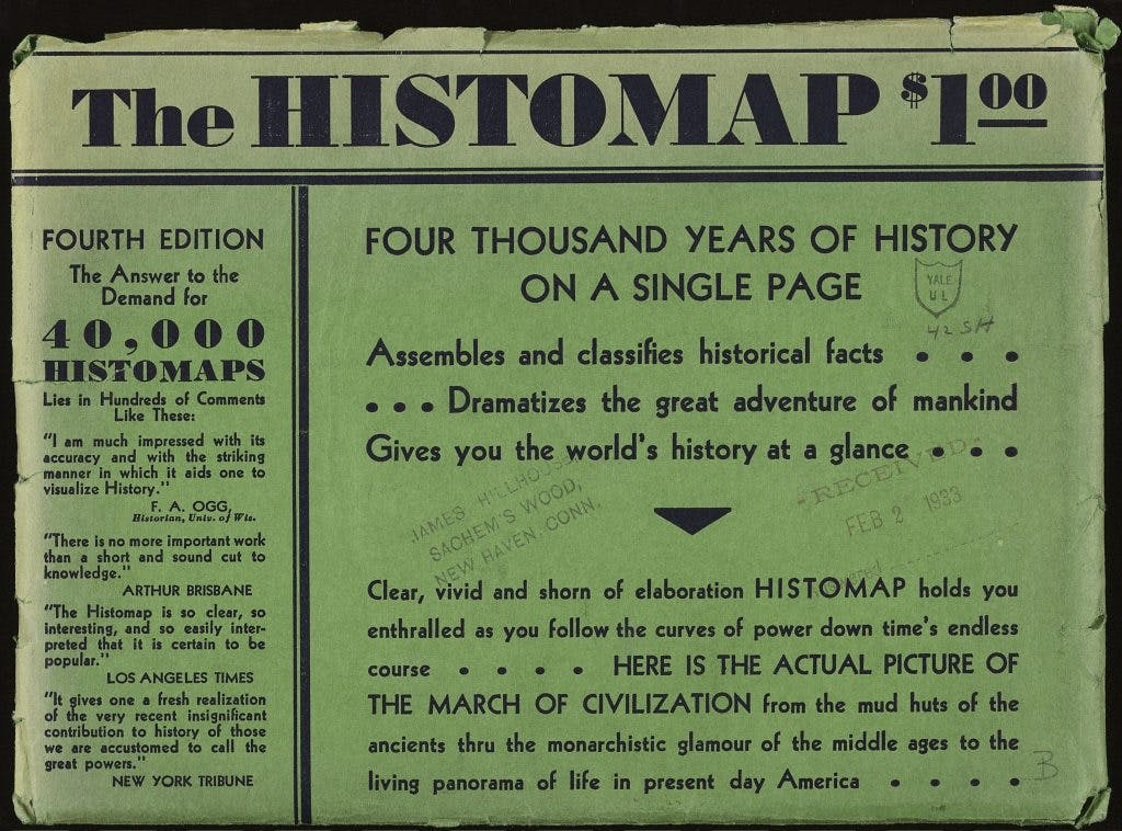 2 Şubat 1933'de 1 $'a Histomap satın alınabiliyormuş.