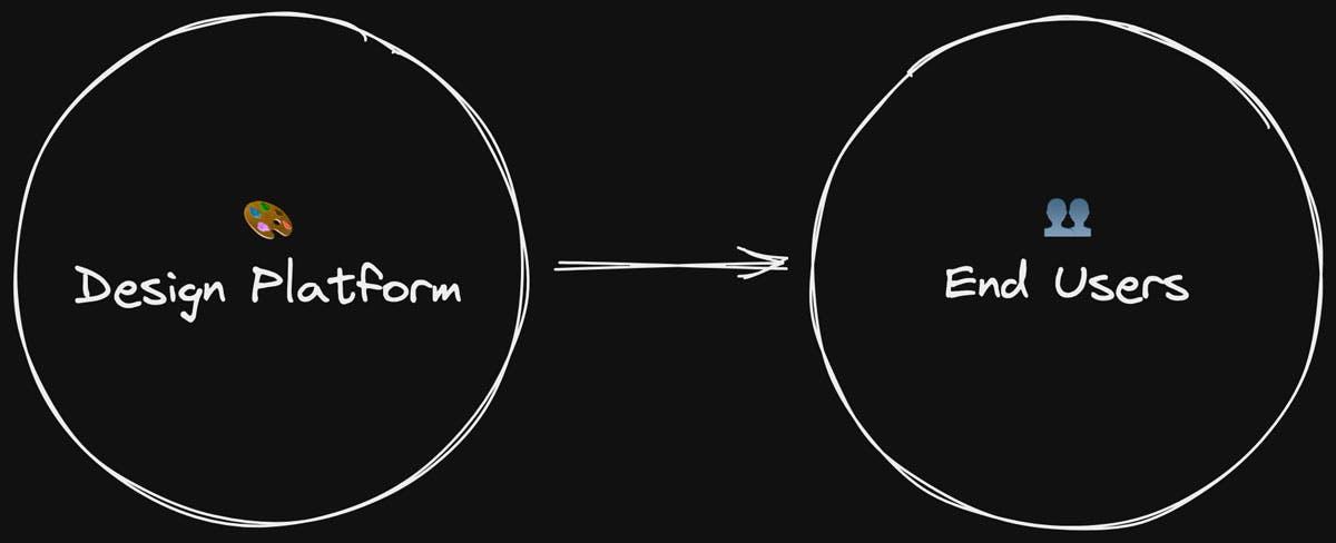 monolithic pattern diagram