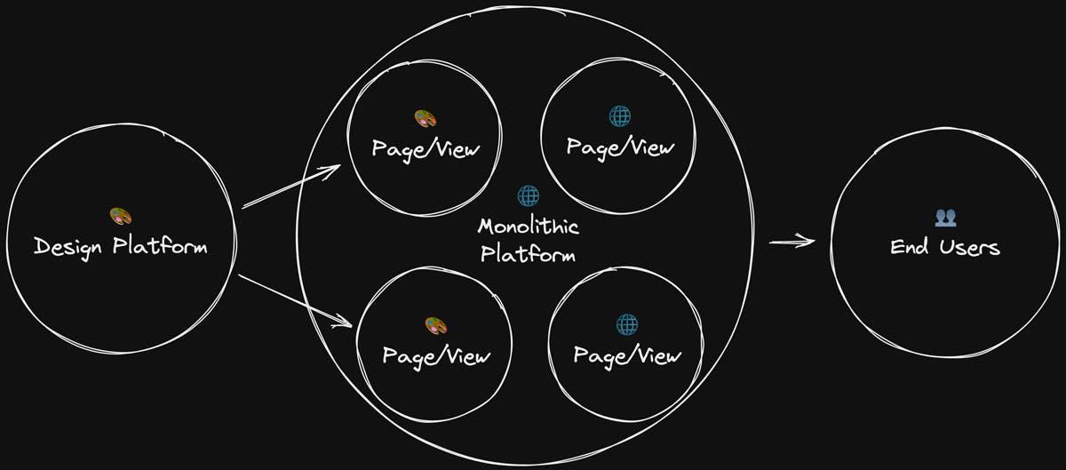 embed pattern diagram