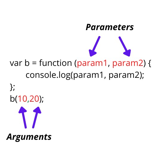 parameters and arguments.png