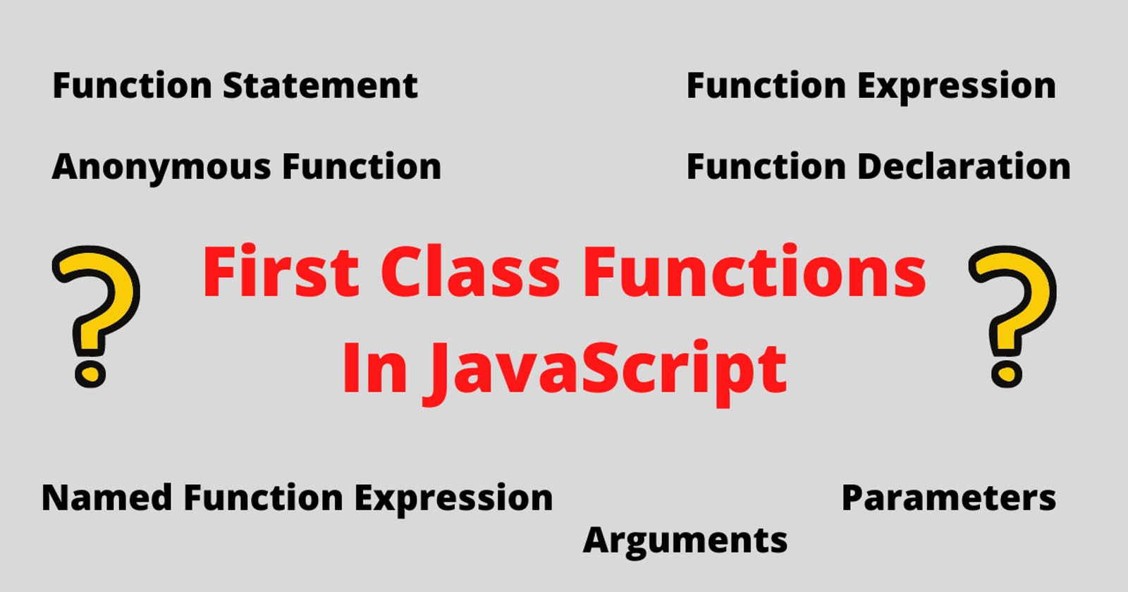 Introduction To First Class Functions In JavaScript