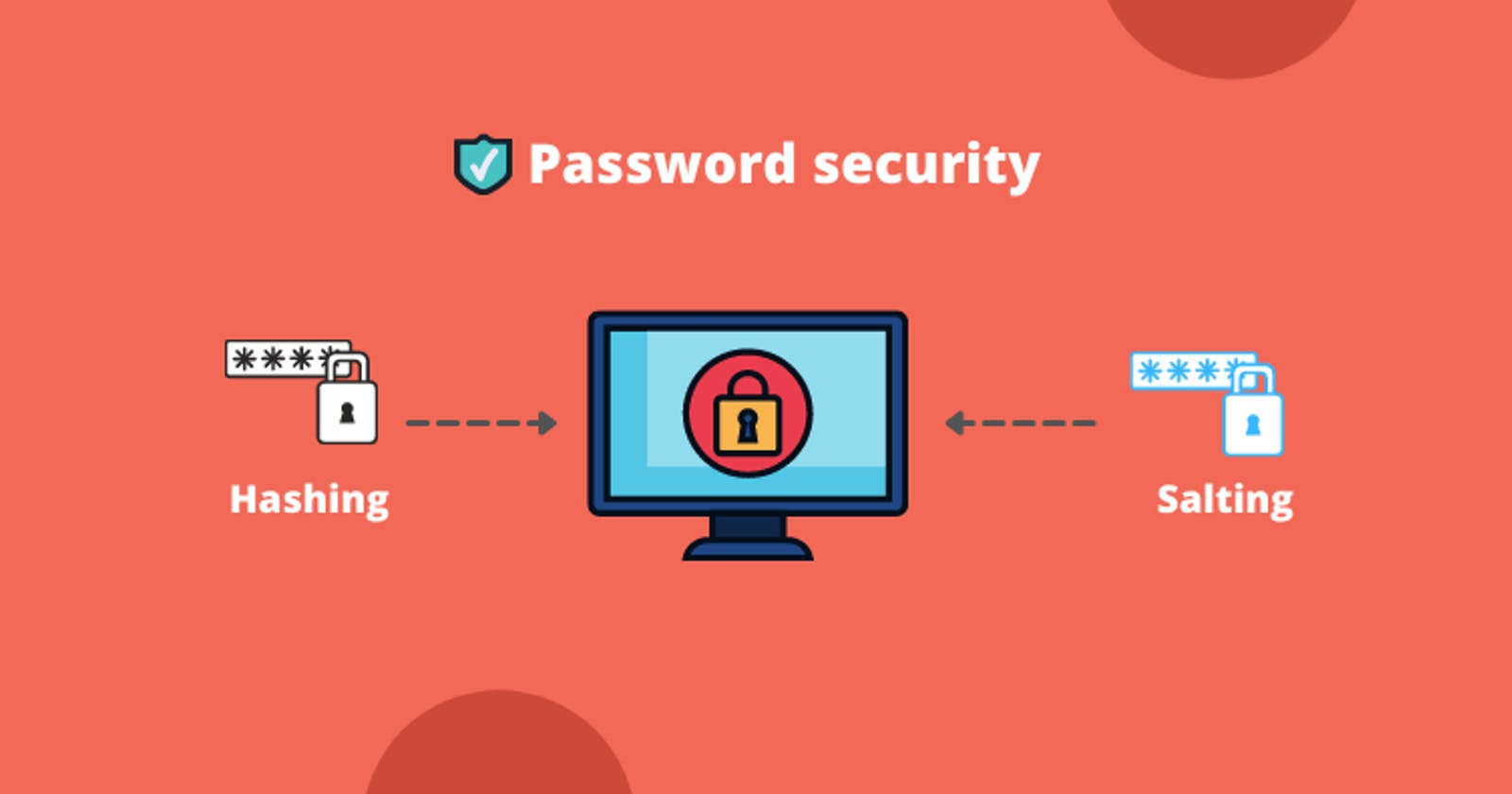 Understanding password hashing and salting for enhanced security