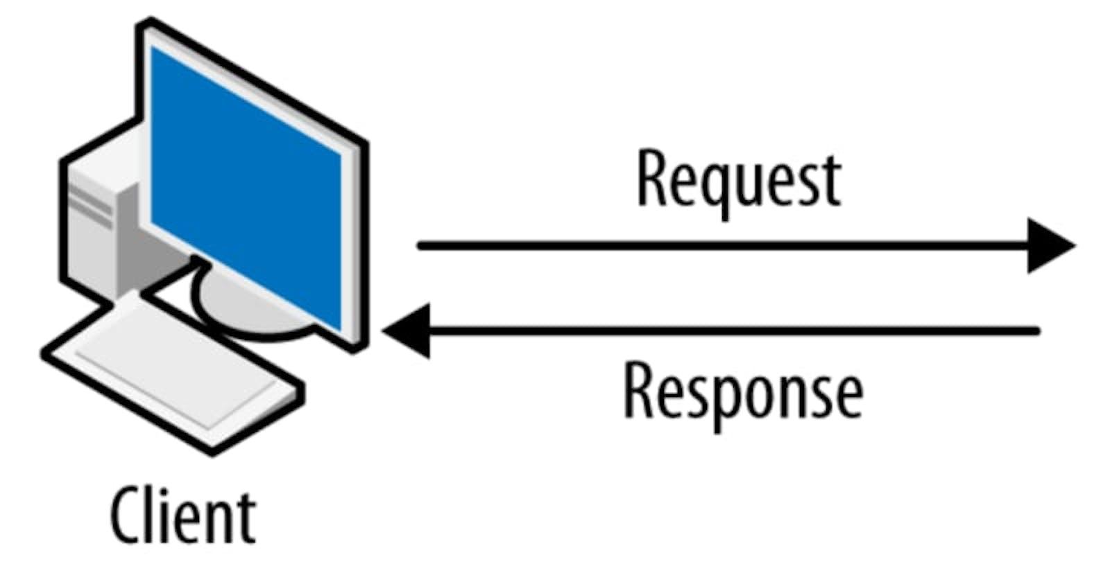 Web basics: a TCP Server in Ruby