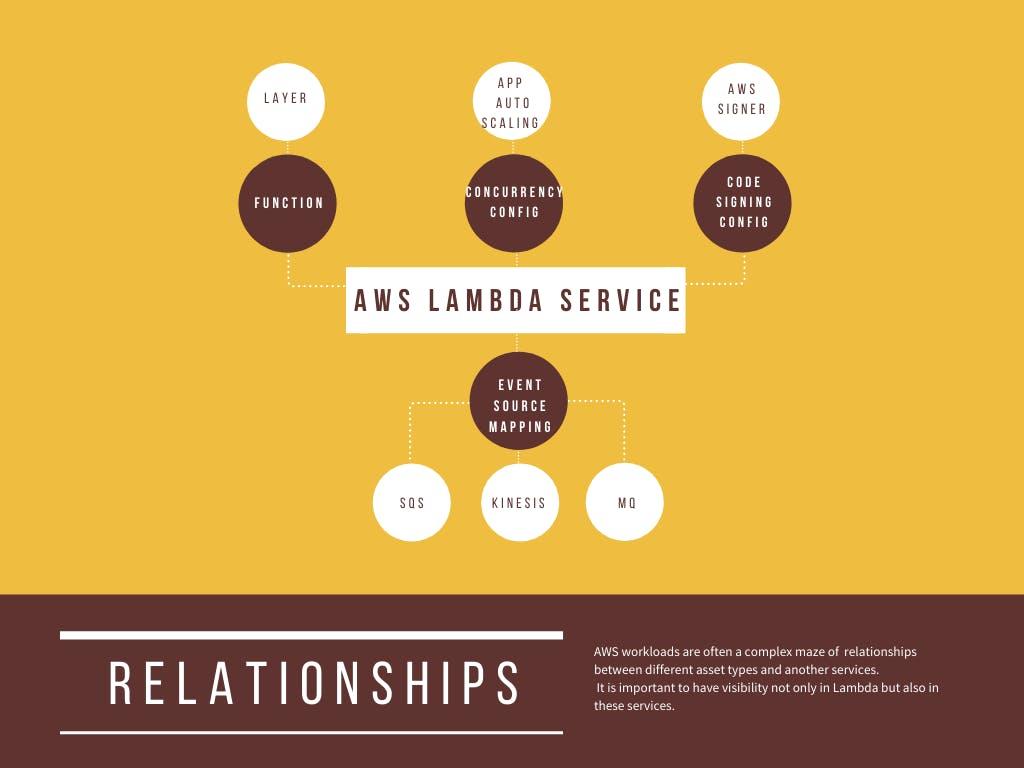 AWS Lambda Service-4.png