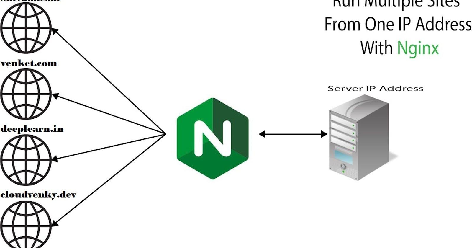 How to configure Multisite in Nginx on Ubuntu 18