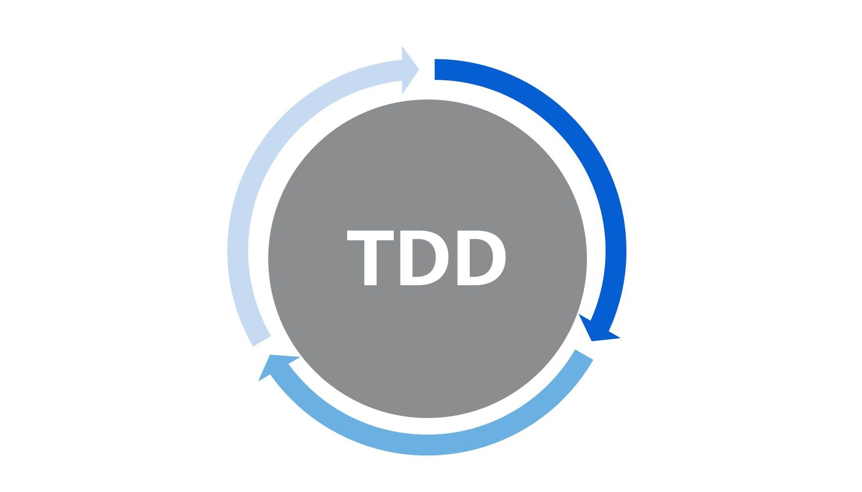 201504_Test_Driven_Development_2_neu_fi.png