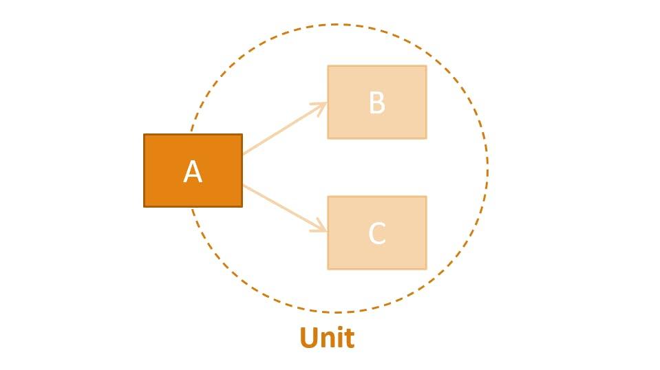 Unit1.png