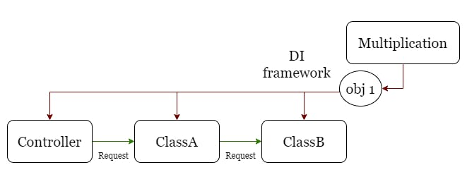 HashNode-Page-2 (1).png