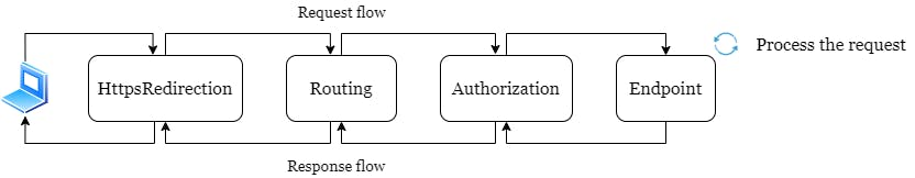 HashNode-Page-3 (7).png