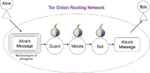 tor-browser.jpeg