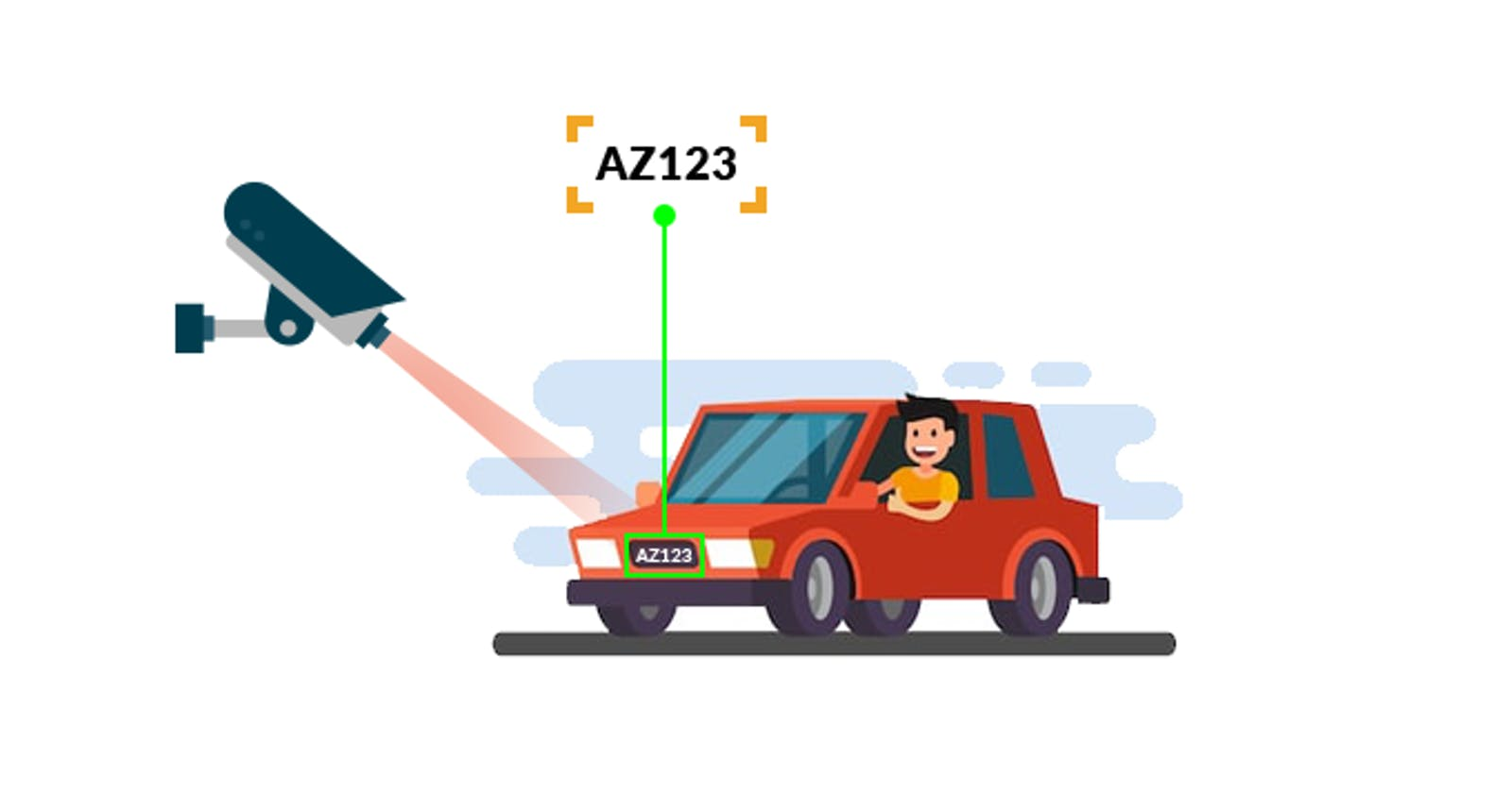 Car number plate detection and Information fetching System