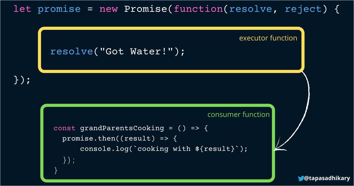 executor-consumer.png