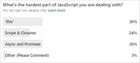 LinkedIn Poll.png