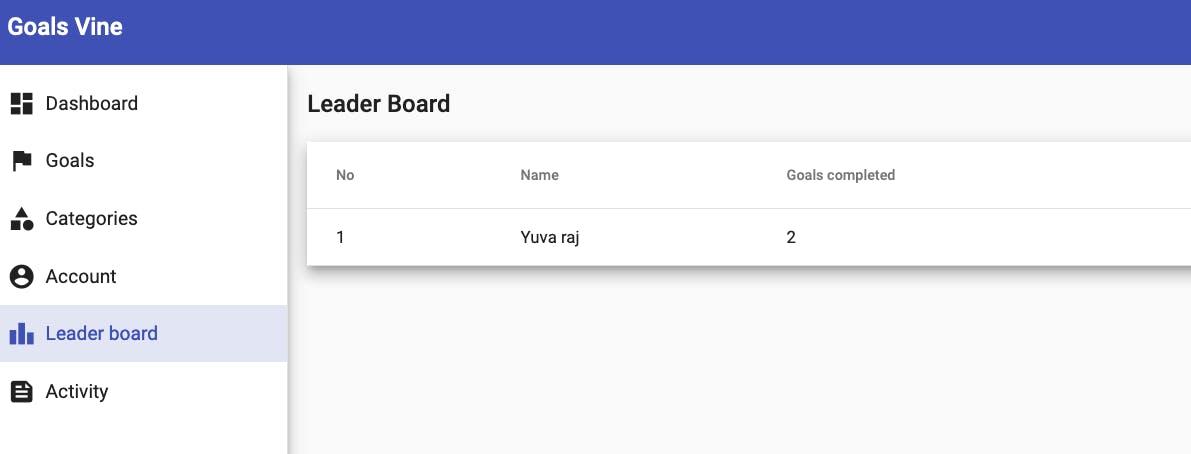 Screenshot_2021-07-30 Goals Vine(13).png