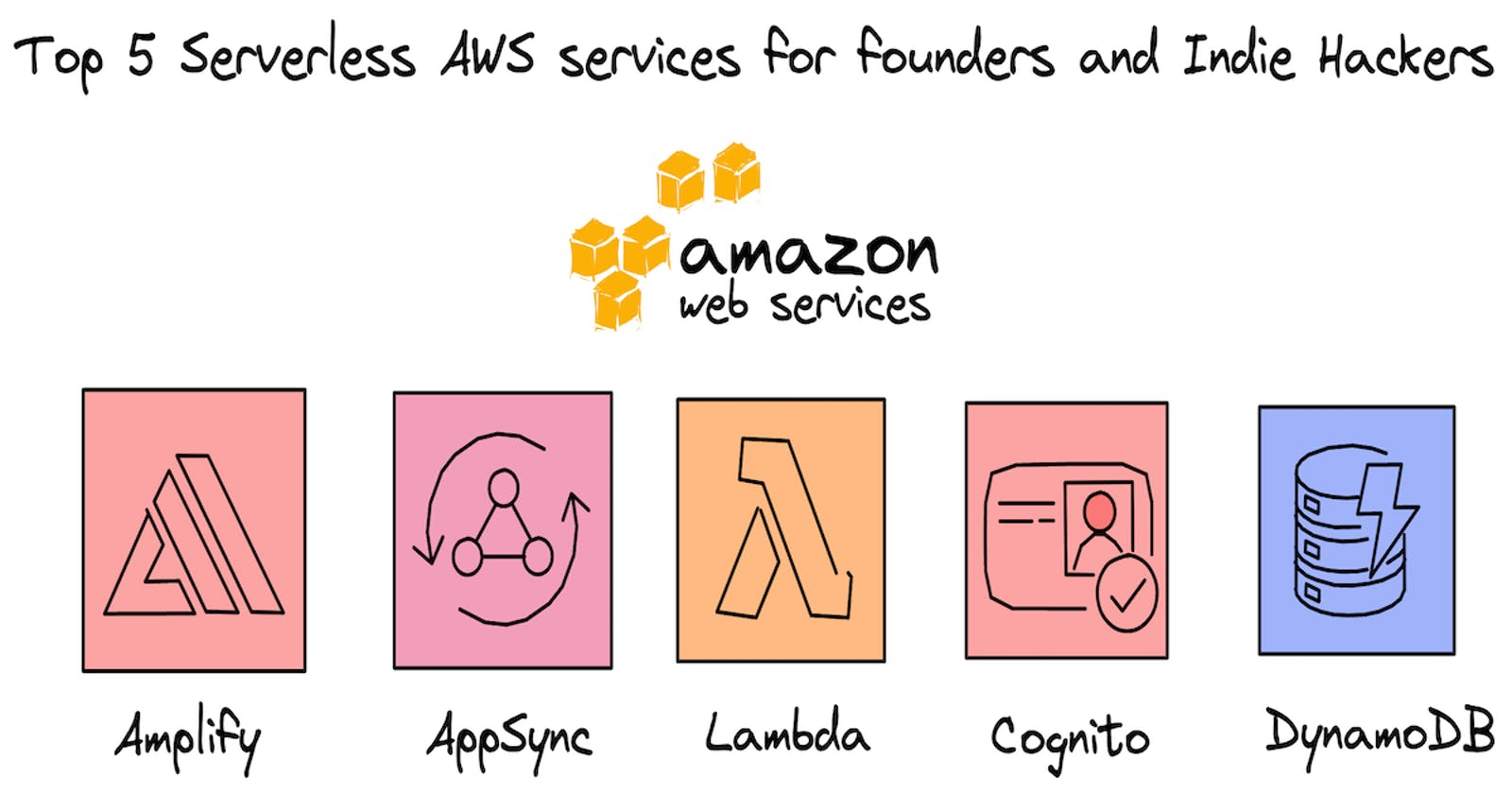 Top 5 Serverless AWS Services founders & Indie Hackers should know
