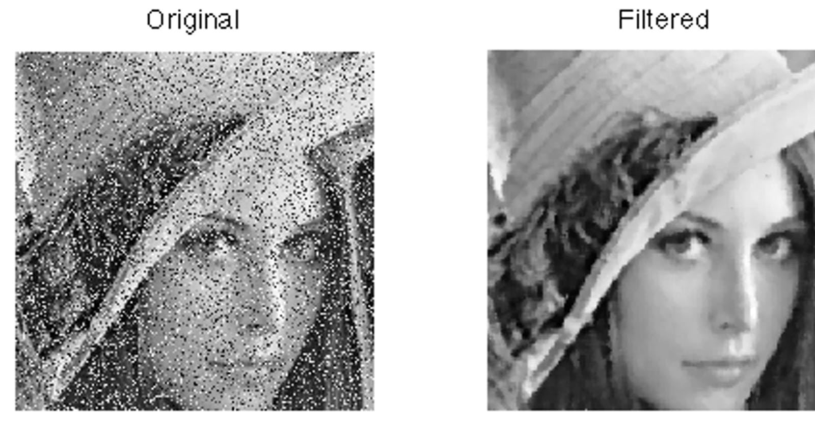 How to Manipulate Images on a GPU