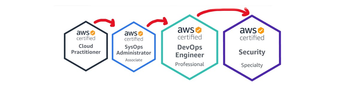 aws-security-certification-path.png