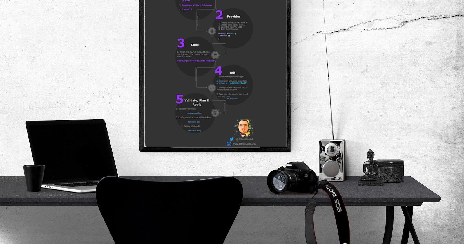 Terraform: Azure Beginners Poster