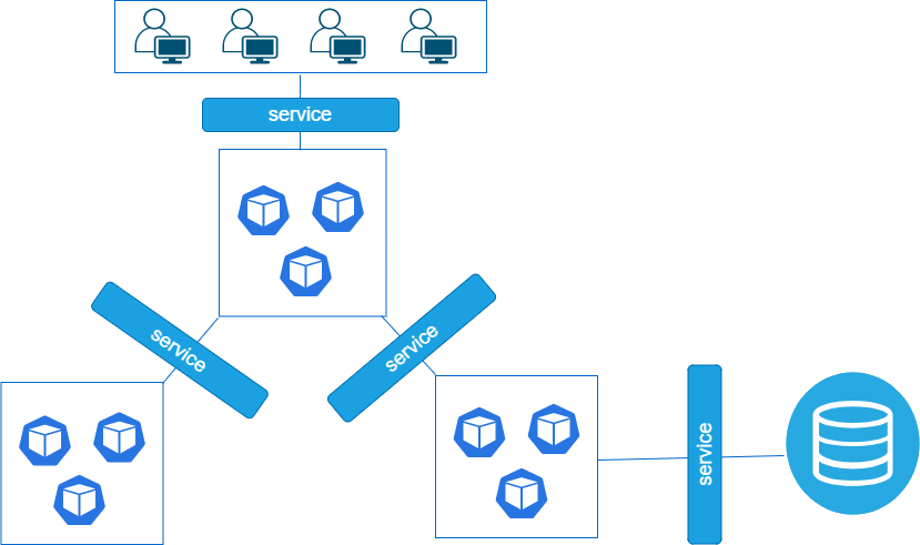 services-example.png