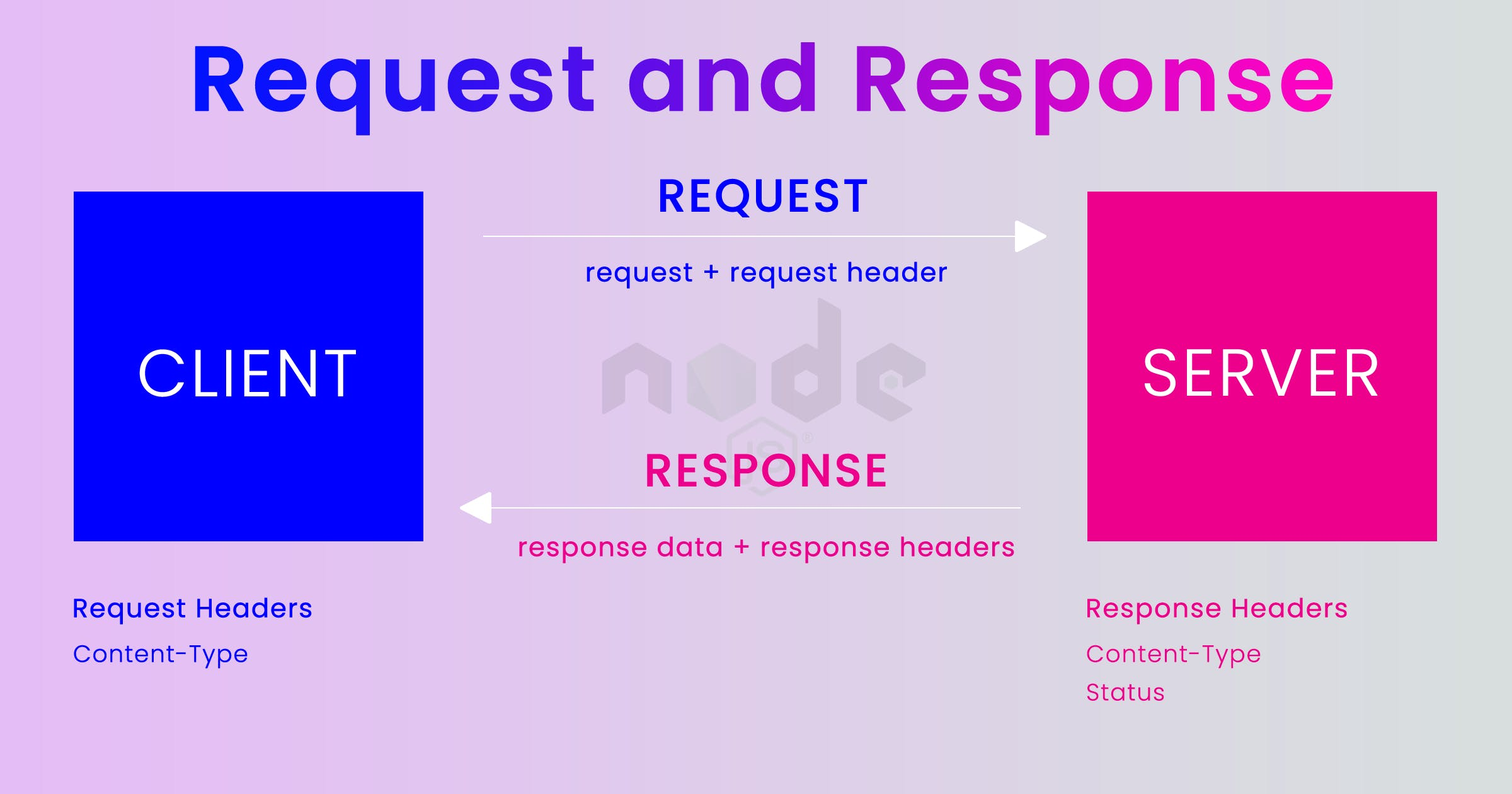 request-response.png